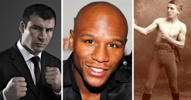 full List of Undefeated boxing champions of all time